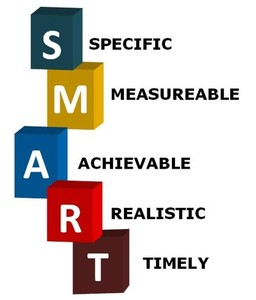 SMART marketing goal blocks graphic