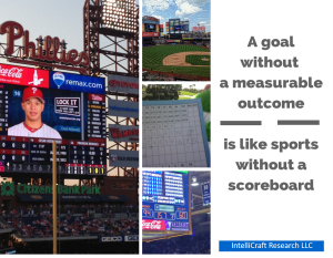 SMART marketing goals sports scoreboard metaphor
