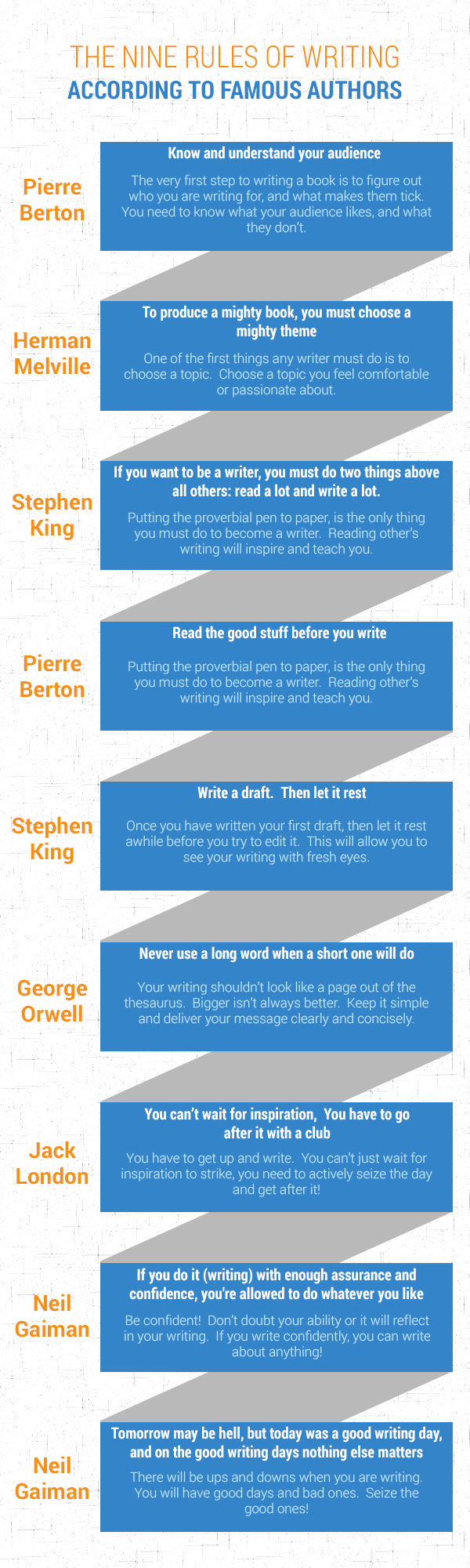 9 Writing Rules Quotes Infographic