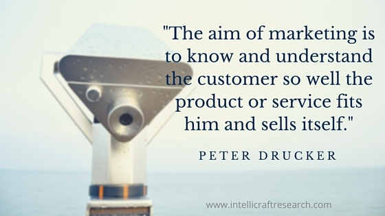 Peter Drucker key marketing mindset quote