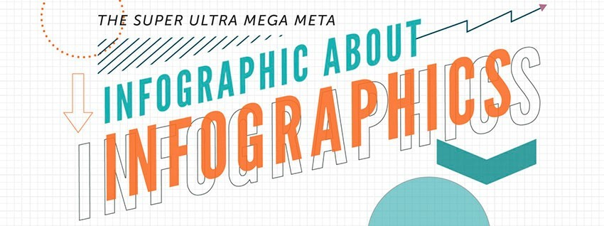 a meta marketing infographic about infographics