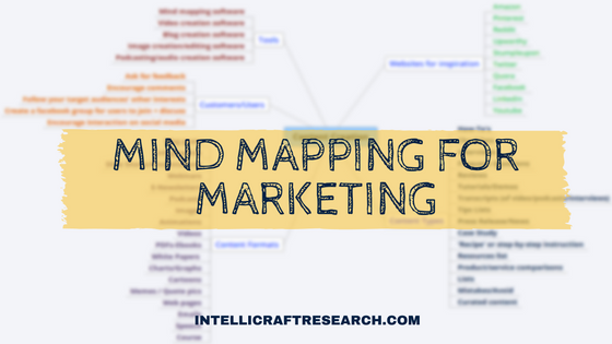 mind mapping for library marketing