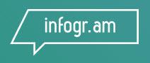 Infogram infographic tool logo