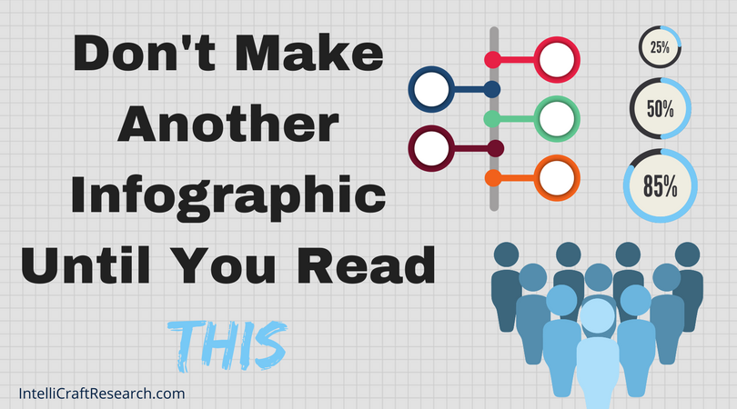 Don't make another library marketing infographic until you read this post
