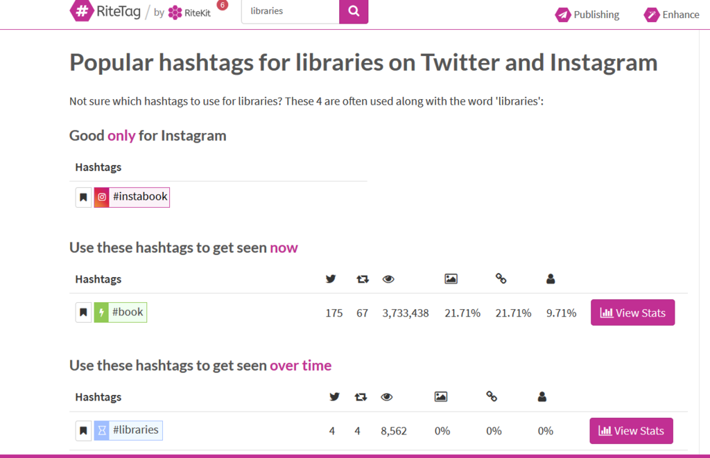 RiteTag hashtag search tool popular tags libraries