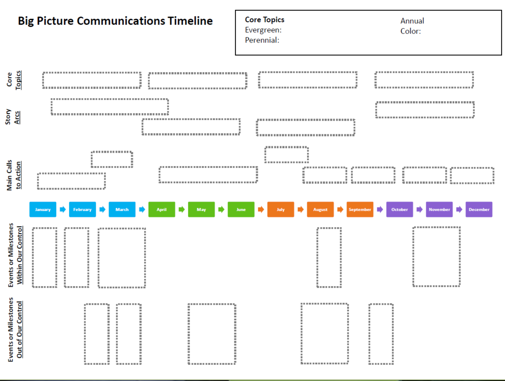 Kivi Miller Nonprofit Marketing Guide Big Picture Communications Timeline
